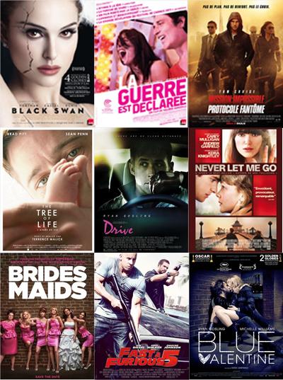 Montage d'affiches de films sortis en 2011.