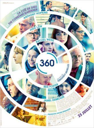 Affiche du film 360 de Fernando Meirelles rappelant une ronde sur laquelle de nombreuses photos des personnages principaux sont visibles.